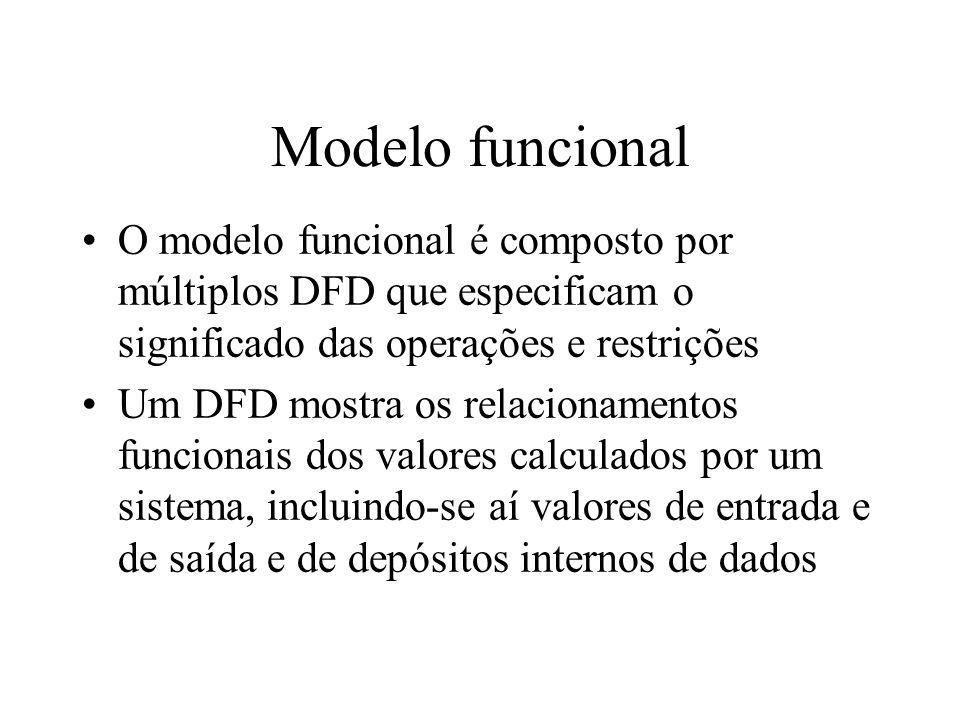 Modelo funcional O modelo funcional é composto por múltiplos DFD que especificam o significado das operações e restrições.