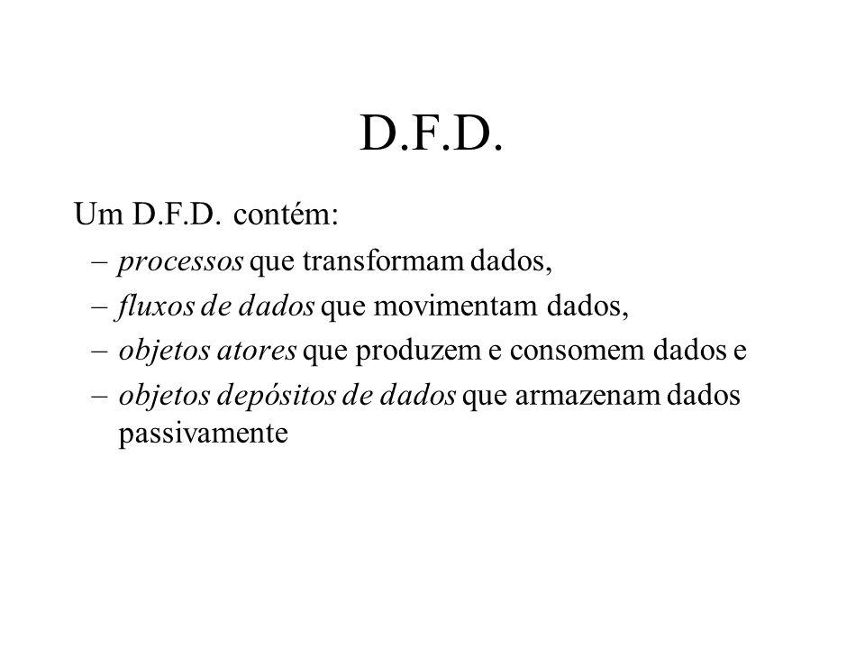 D.F.D. Um D.F.D. contém: processos que transformam dados,