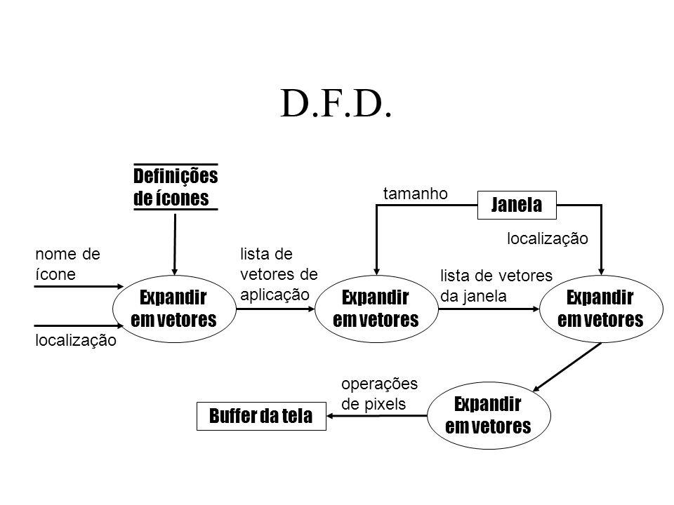 D.F.D. Definições de ícones Janela Expandir em vetores Expandir
