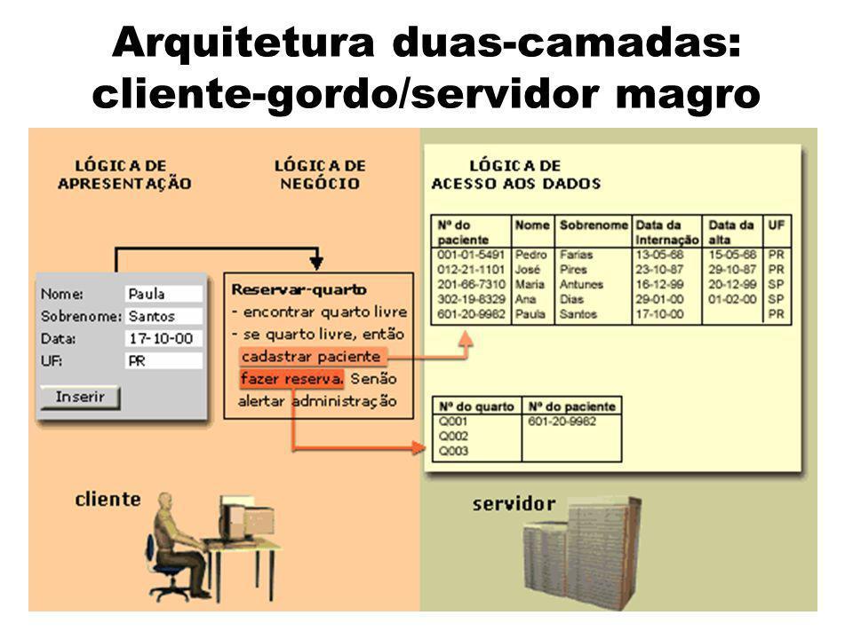 Arquitetura duas-camadas: cliente-gordo/servidor magro