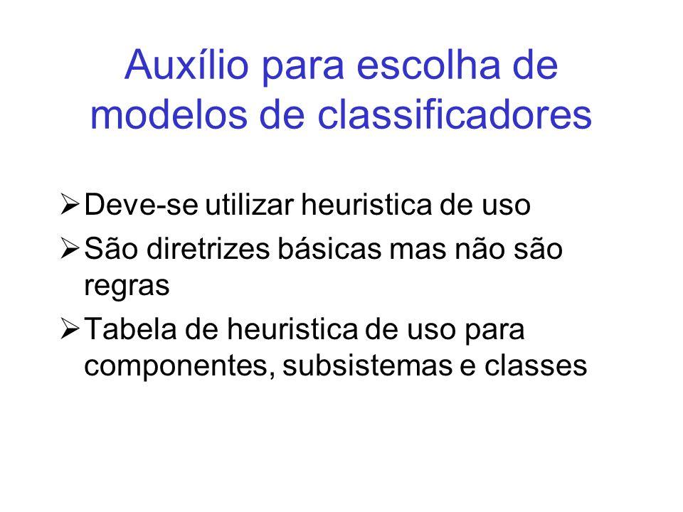 Auxílio para escolha de modelos de classificadores