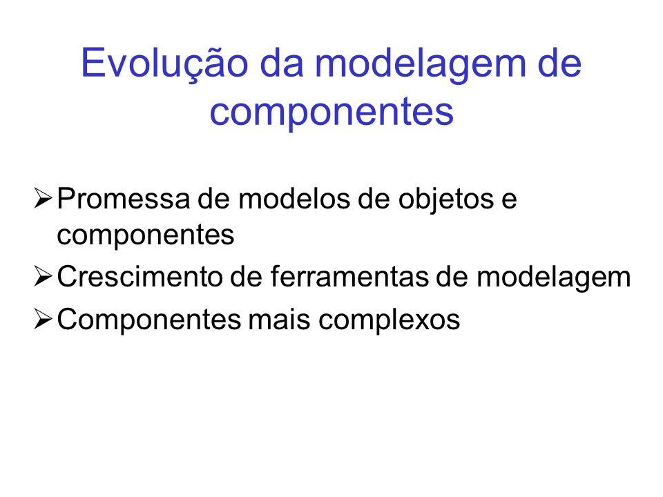 Evolução da modelagem de componentes