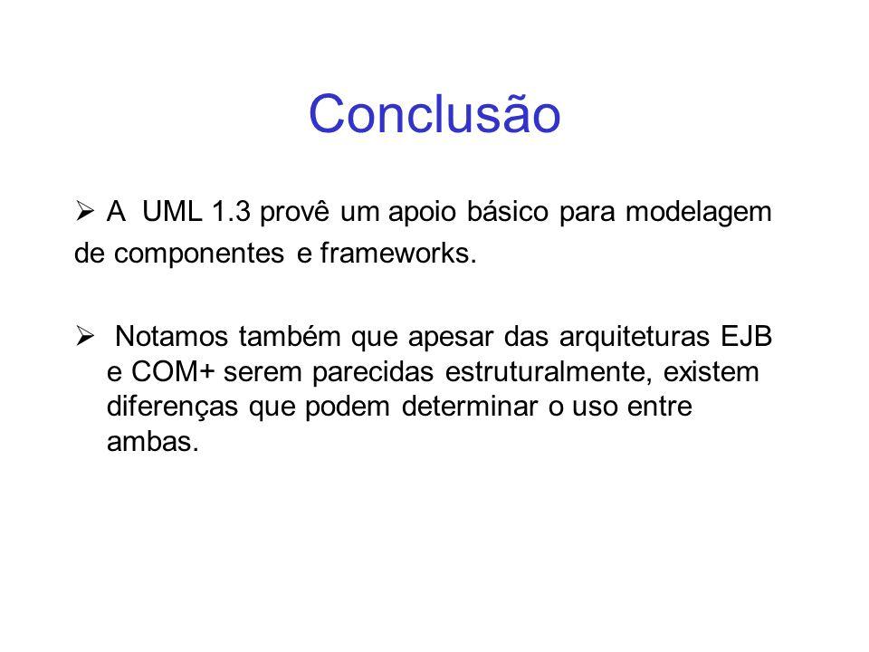 Conclusão A UML 1.3 provê um apoio básico para modelagem