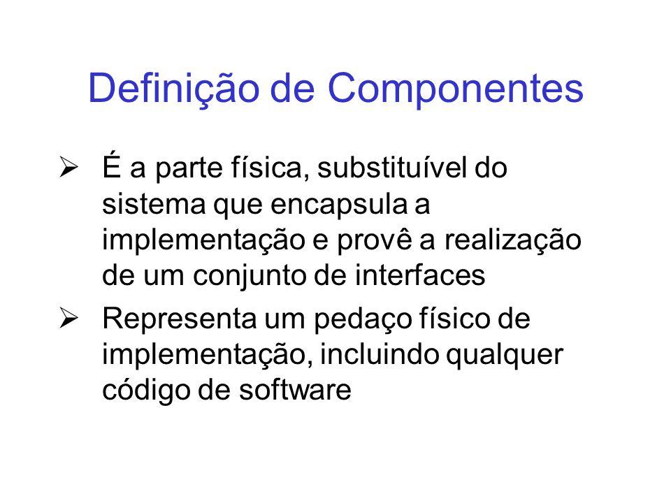 Definição de Componentes