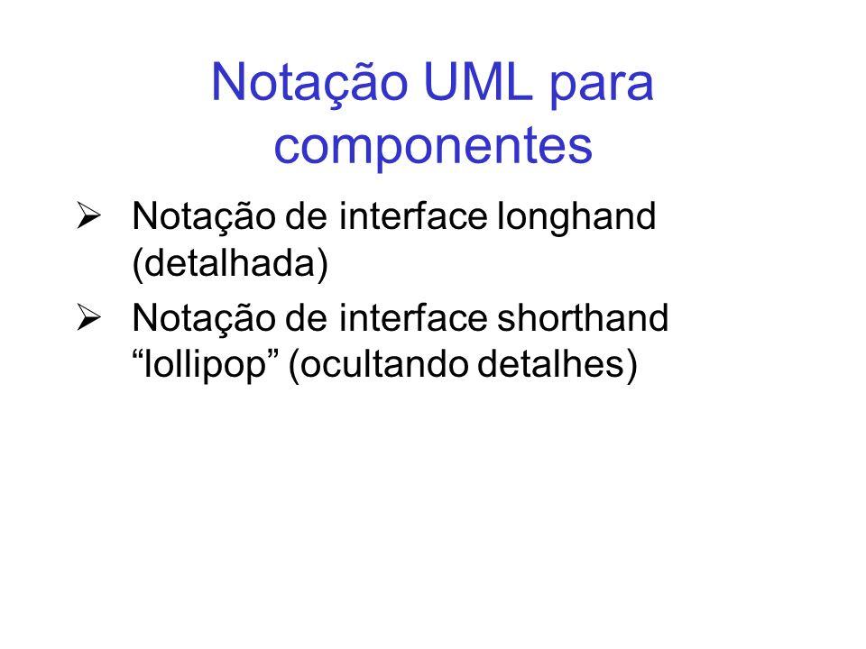Notação UML para componentes