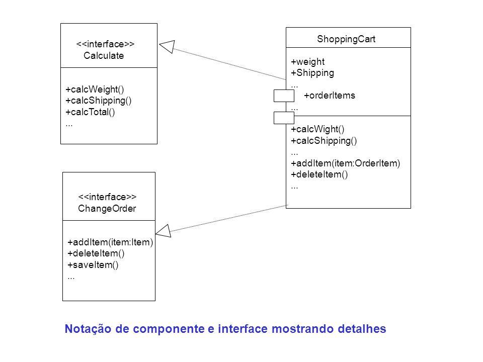 Notação de componente e interface mostrando detalhes
