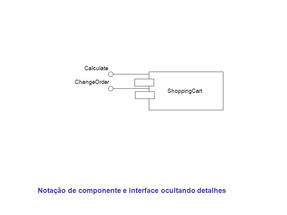 Notação de componente e interface ocultando detalhes