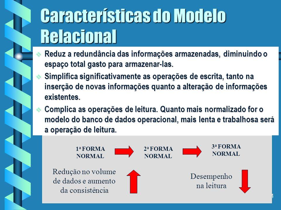 Características do Modelo Relacional