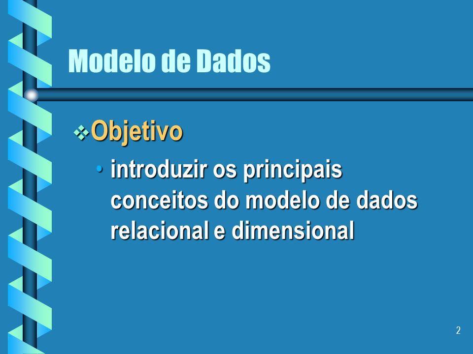 Modelo de Dados Objetivo