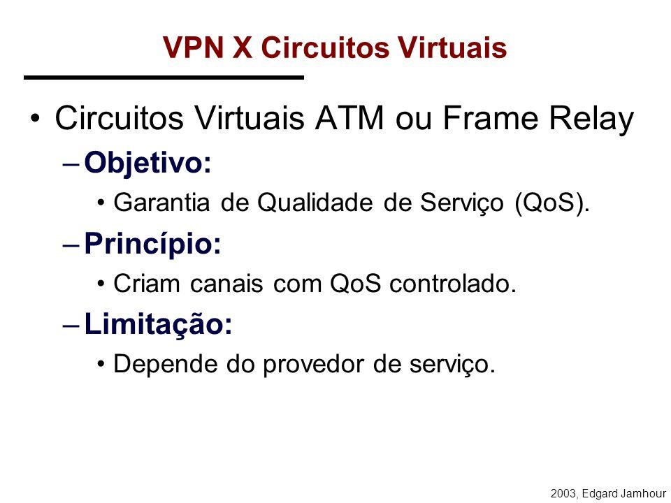 VPN X Circuitos Virtuais
