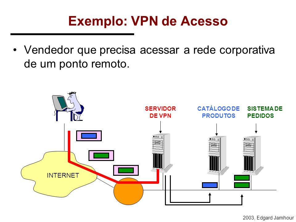 Exemplo: VPN de Acesso Vendedor que precisa acessar a rede corporativa de um ponto remoto. SERVIDOR.