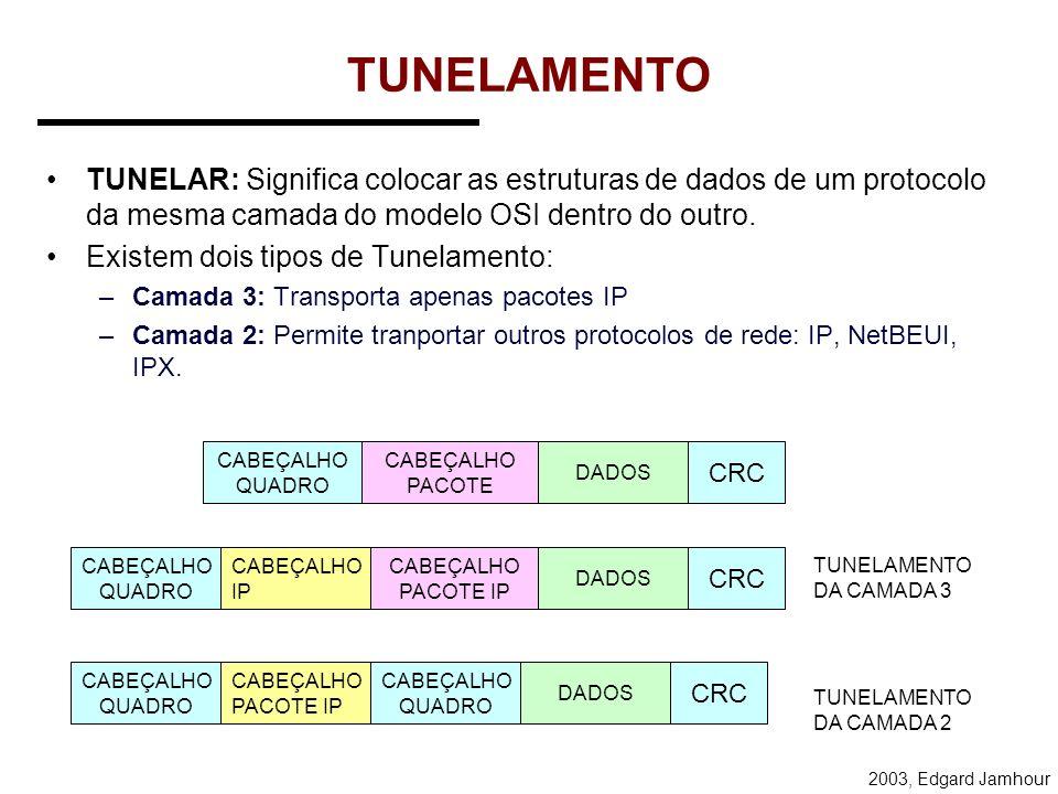 TUNELAMENTO TUNELAR: Significa colocar as estruturas de dados de um protocolo da mesma camada do modelo OSI dentro do outro.