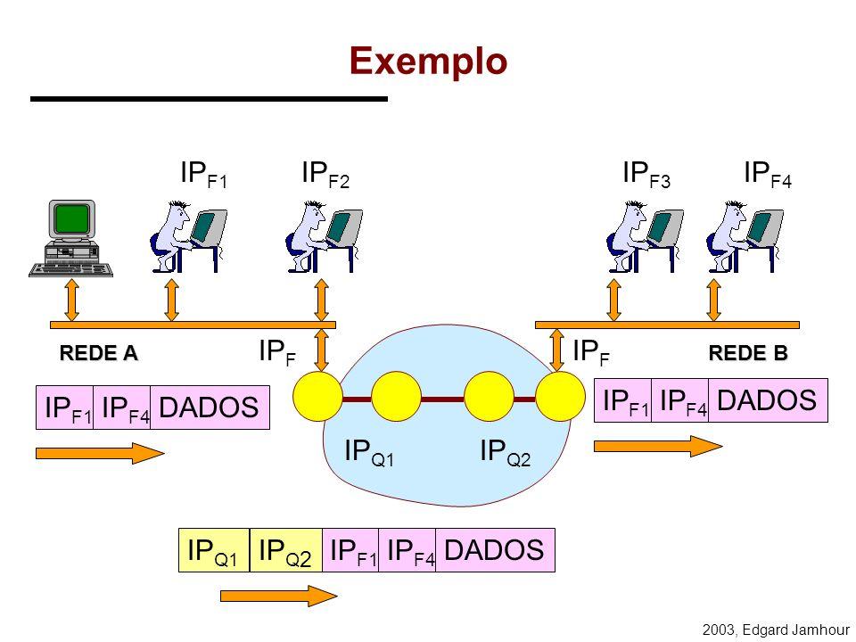 Exemplo IPF1 IPF2 IPF3 IPF4 IPF IPF IPF1 IPF4 DADOS IPF1 IPF4 DADOS