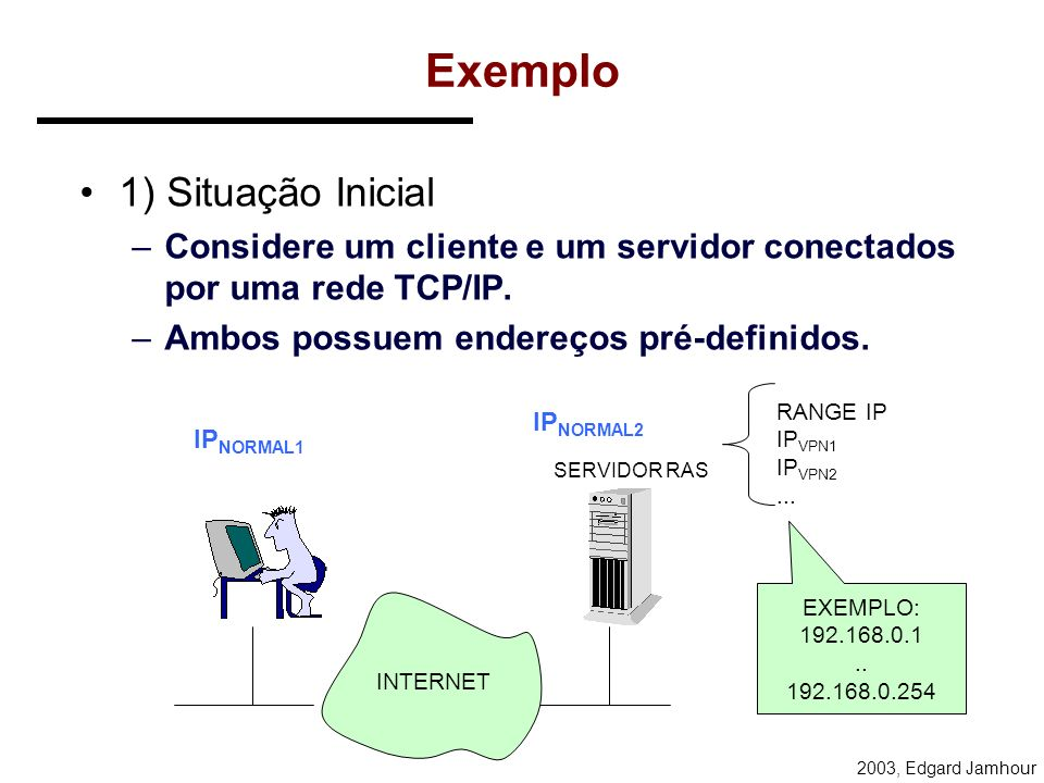 Exemplo 1) Situação Inicial