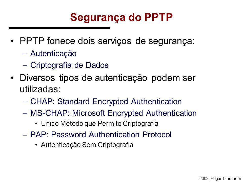 Segurança do PPTP PPTP fonece dois serviços de segurança: