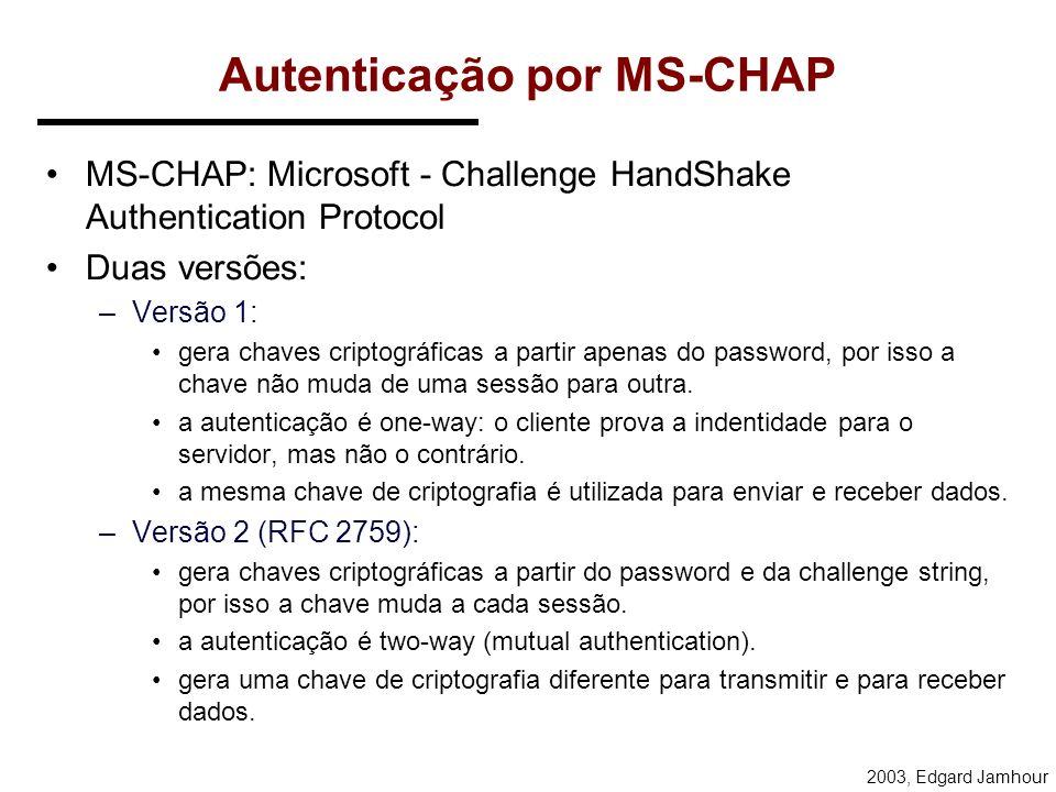Autenticação por MS-CHAP