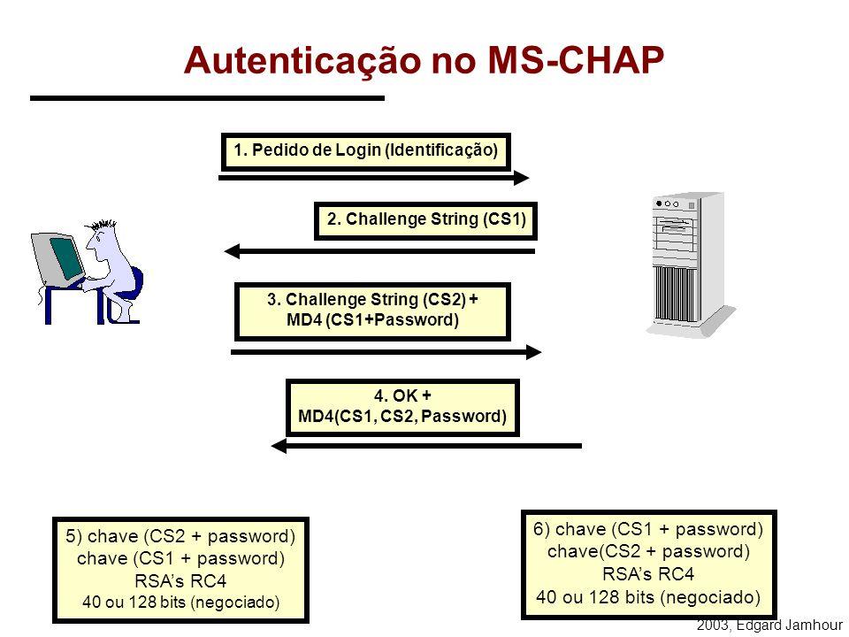 Autenticação no MS-CHAP