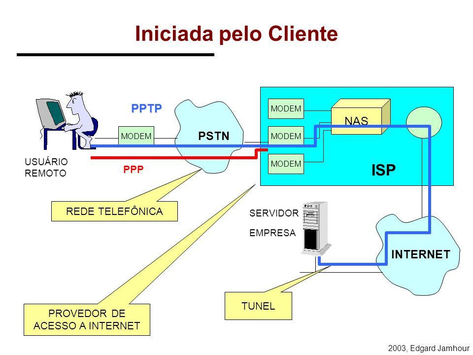 PROVEDOR DE ACESSO A INTERNET