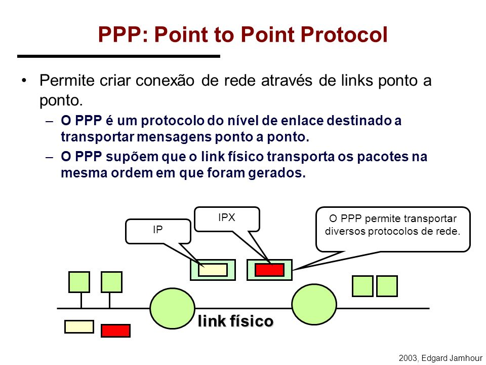 PPP: Point to Point Protocol