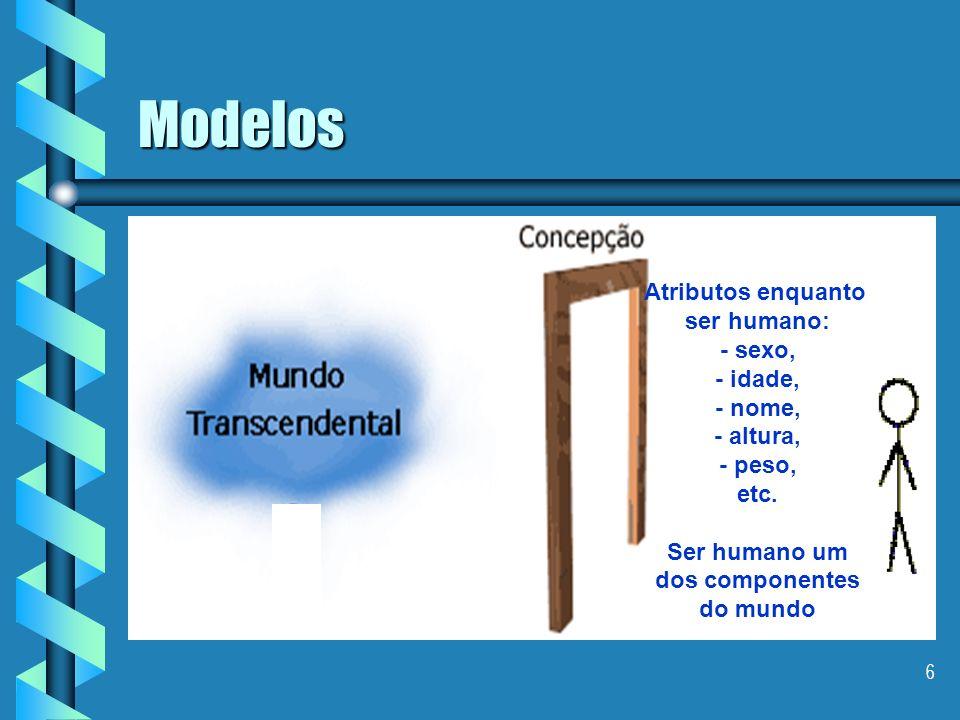 Atributos enquanto ser humano:
