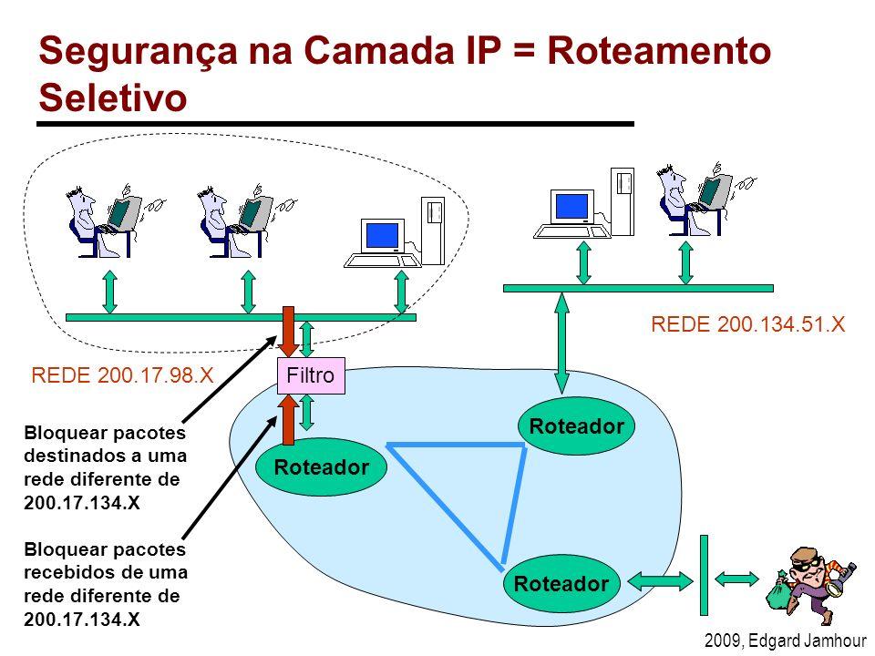 Segurança na Camada IP = Roteamento Seletivo