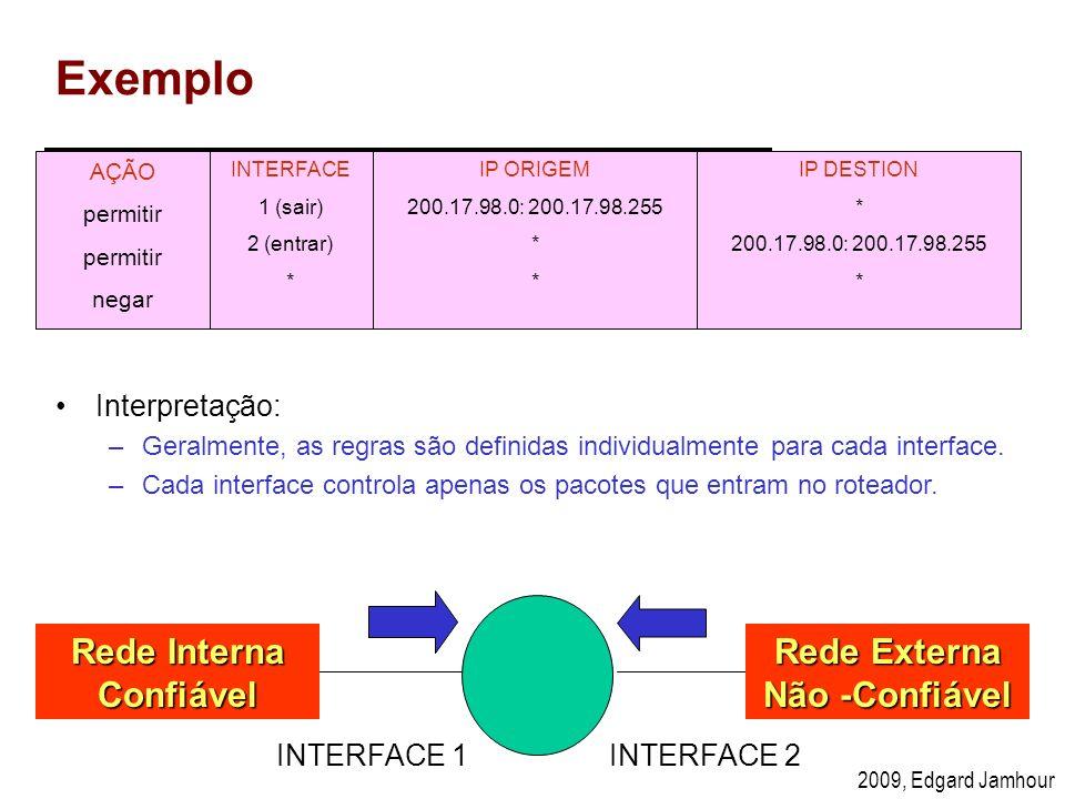 Rede Interna Confiável Rede Externa Não -Confiável