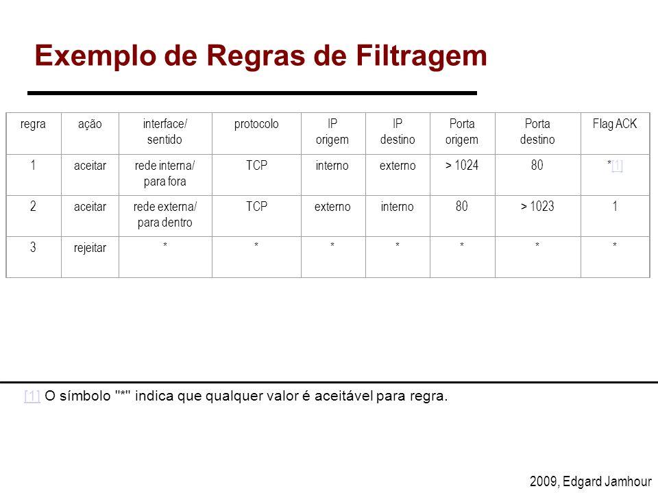 Exemplo de Regras de Filtragem