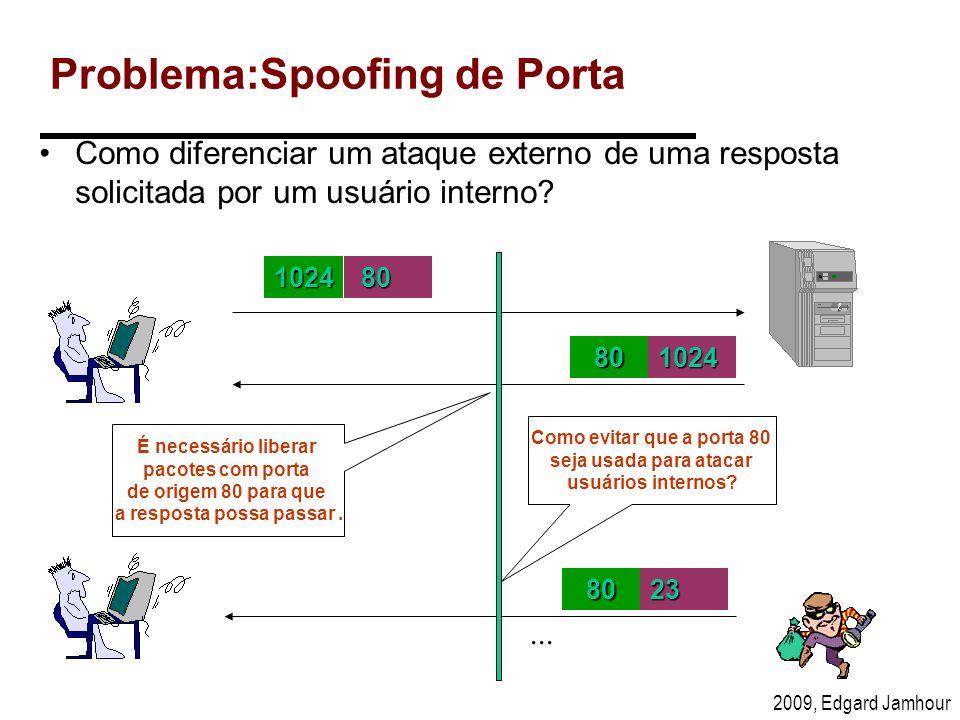 Problema:Spoofing de Porta