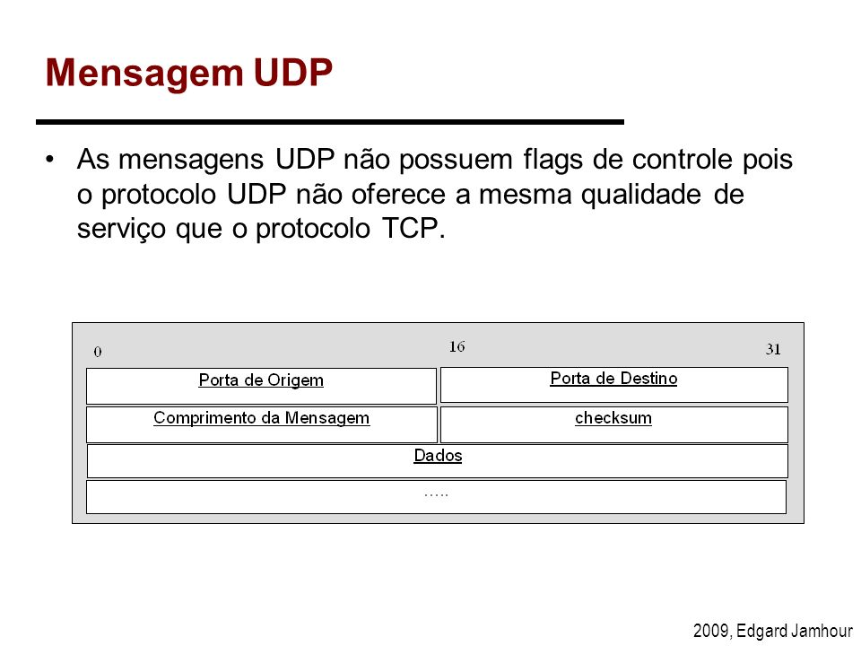 Mensagem UDP As mensagens UDP não possuem flags de controle pois o protocolo UDP não oferece a mesma qualidade de serviço que o protocolo TCP.