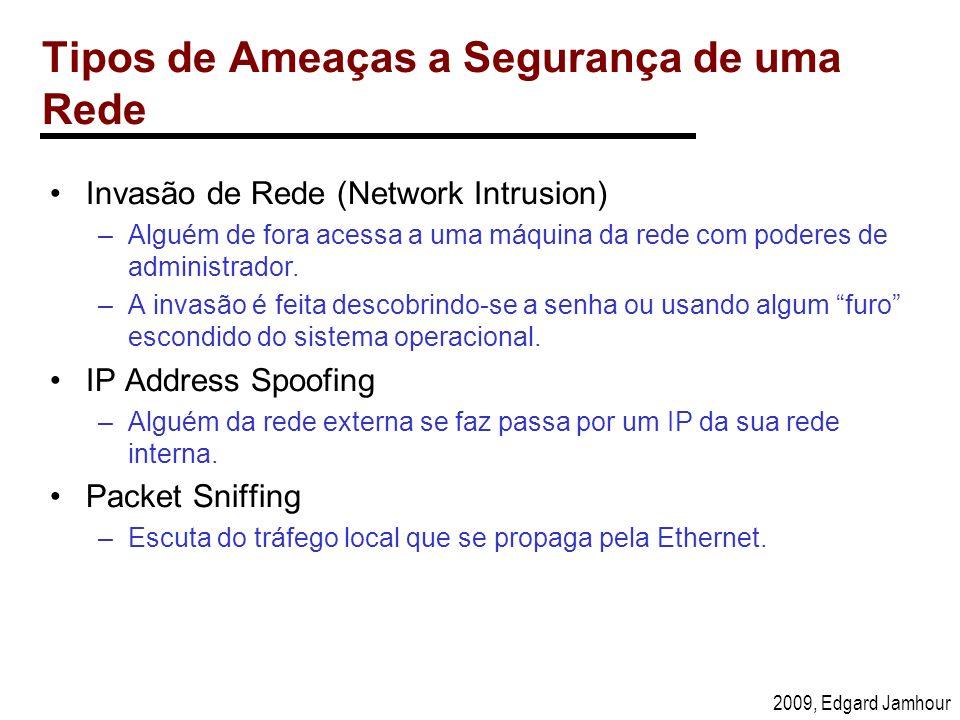 Tipos de Ameaças a Segurança de uma Rede
