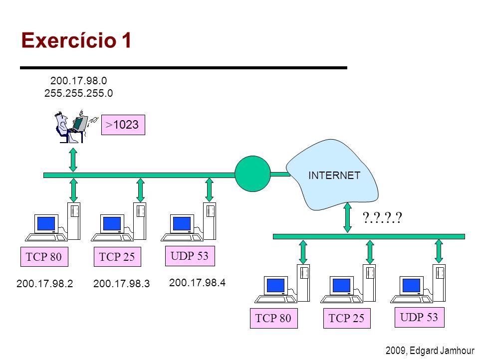 Exercício 1 . . . >1023 TCP 80 TCP 25 UDP 53 TCP 80 TCP 25 UDP 53