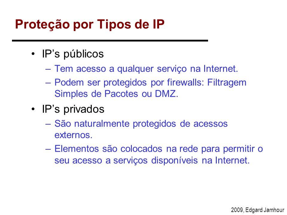 Proteção por Tipos de IP