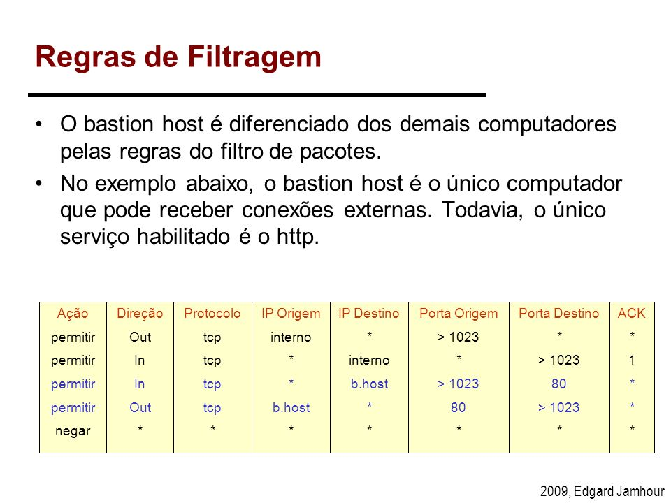 Regras de Filtragem O bastion host é diferenciado dos demais computadores pelas regras do filtro de pacotes.