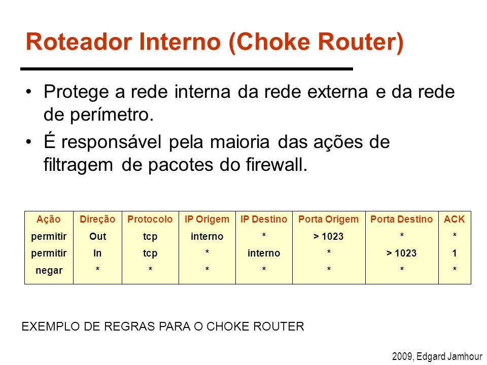 Roteador Interno (Choke Router)