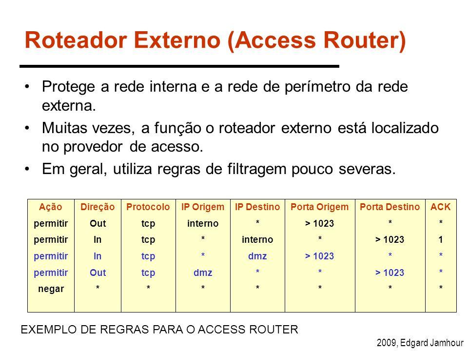 Roteador Externo (Access Router)