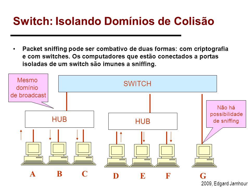 Switch: Isolando Domínios de Colisão