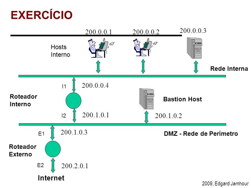 EXERCÍCIO 200.0.0.1. 200.0.0.3. 200.0.0.2. Hosts Interno. Rede Interna. 200.0.0.4. I1. Roteador Interno.