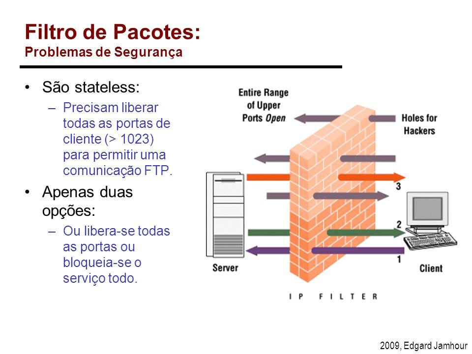 Filtro de Pacotes: Problemas de Segurança