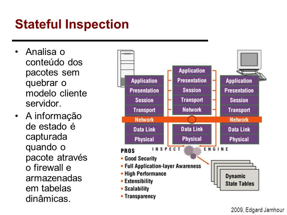 Stateful Inspection Analisa o conteúdo dos pacotes sem quebrar o modelo cliente servidor.