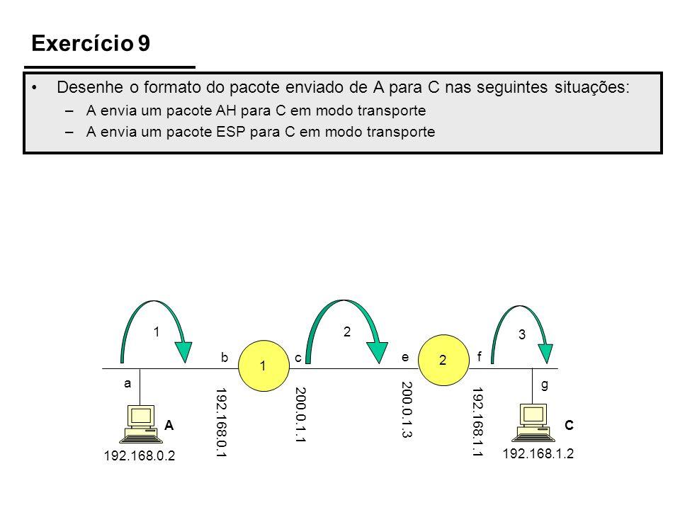 Exercício 9 Desenhe o formato do pacote enviado de A para C nas seguintes situações: A envia um pacote AH para C em modo transporte.