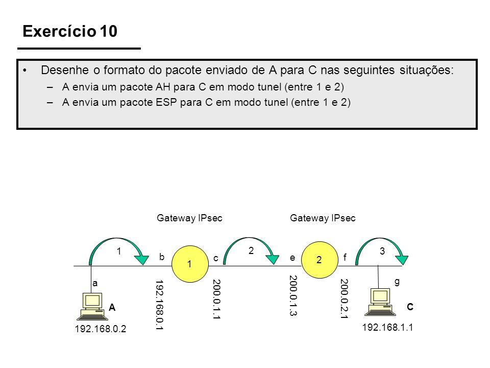 Exercício 10 Desenhe o formato do pacote enviado de A para C nas seguintes situações: A envia um pacote AH para C em modo tunel (entre 1 e 2)
