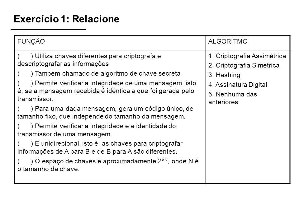 Exercício 1: Relacione FUNÇÃO ALGORITMO