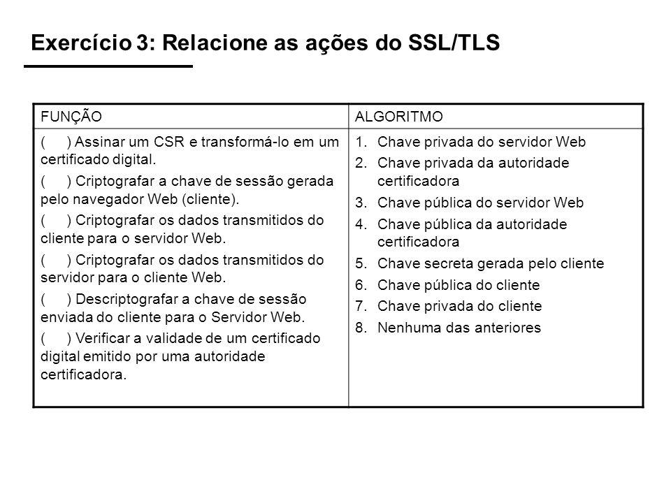 Exercício 3: Relacione as ações do SSL/TLS