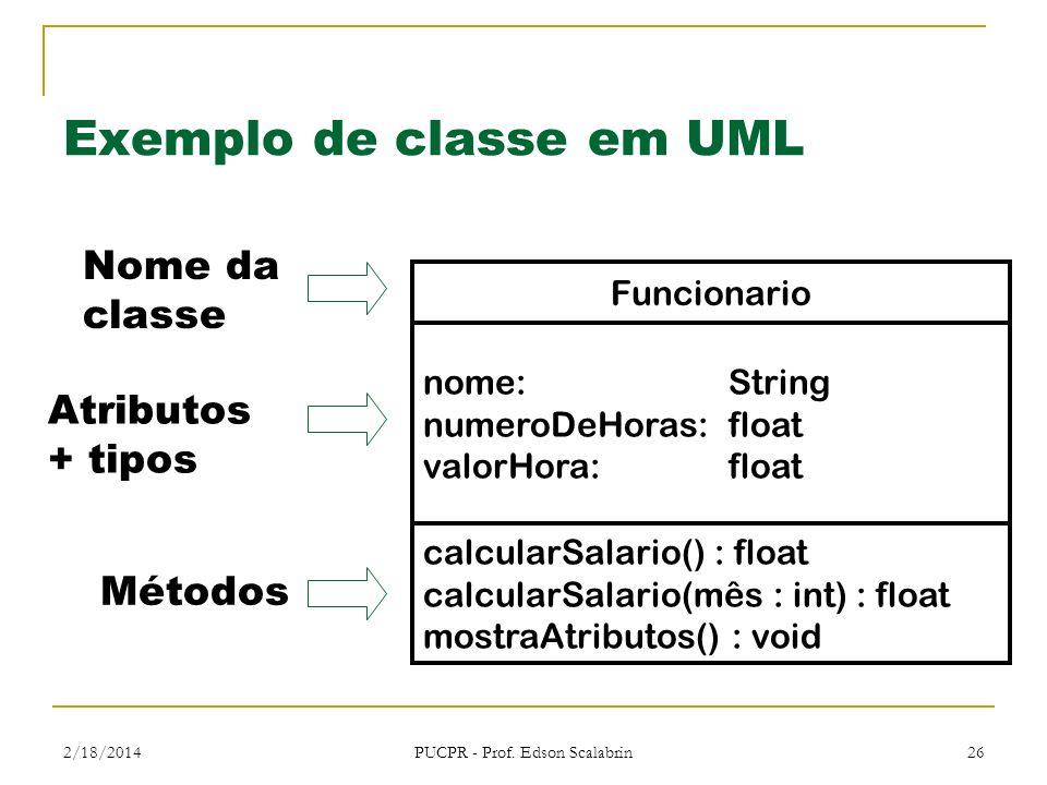 Exemplo de classe em UML