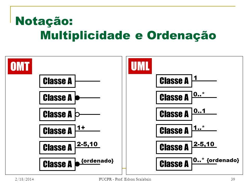Notação: Multiplicidade e Ordenação
