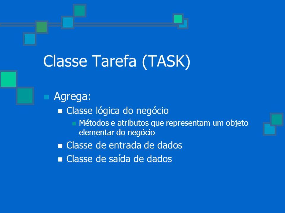 Classe Tarefa (TASK) Agrega: Classe lógica do negócio