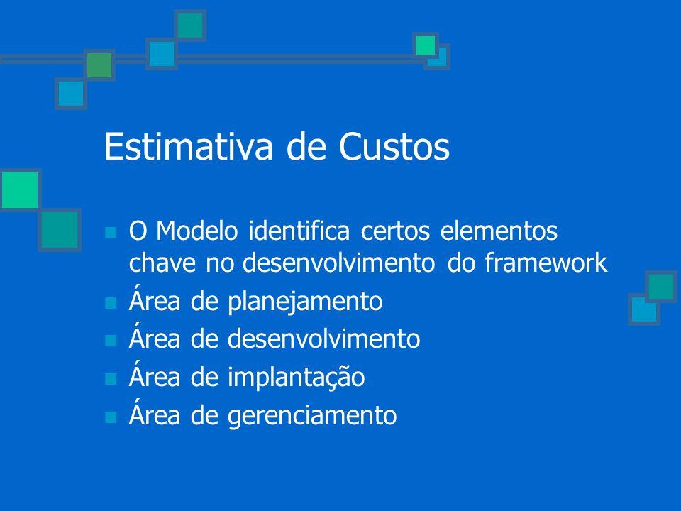 Estimativa de Custos O Modelo identifica certos elementos chave no desenvolvimento do framework. Área de planejamento.