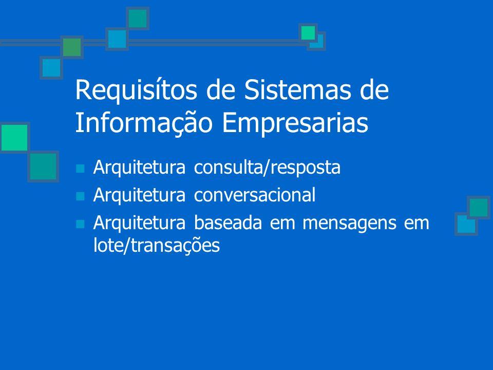 Requisítos de Sistemas de Informação Empresarias