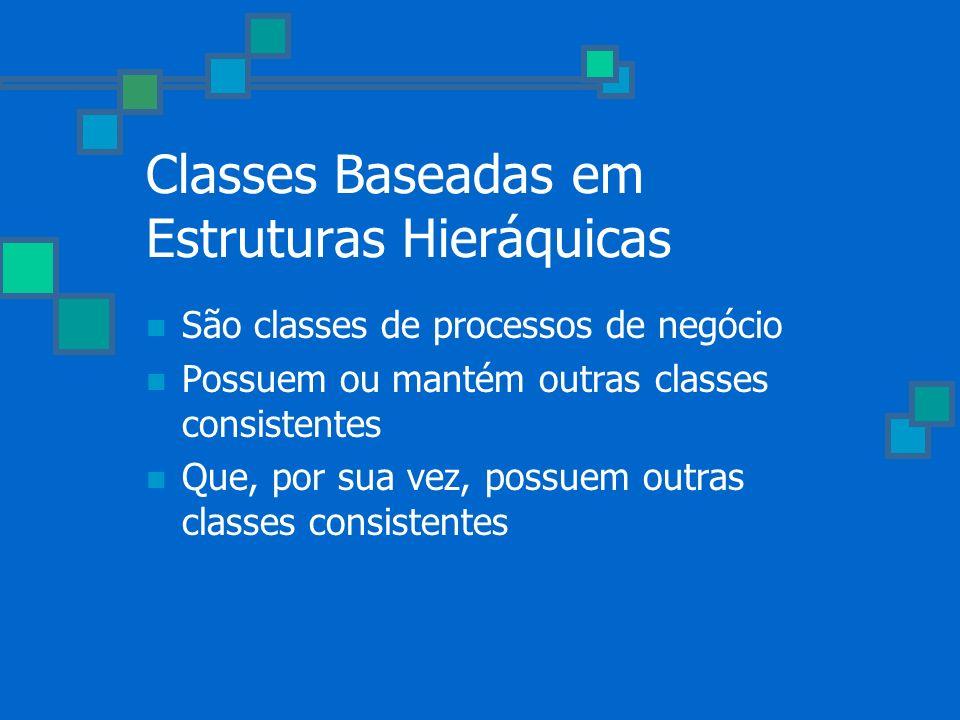 Classes Baseadas em Estruturas Hieráquicas