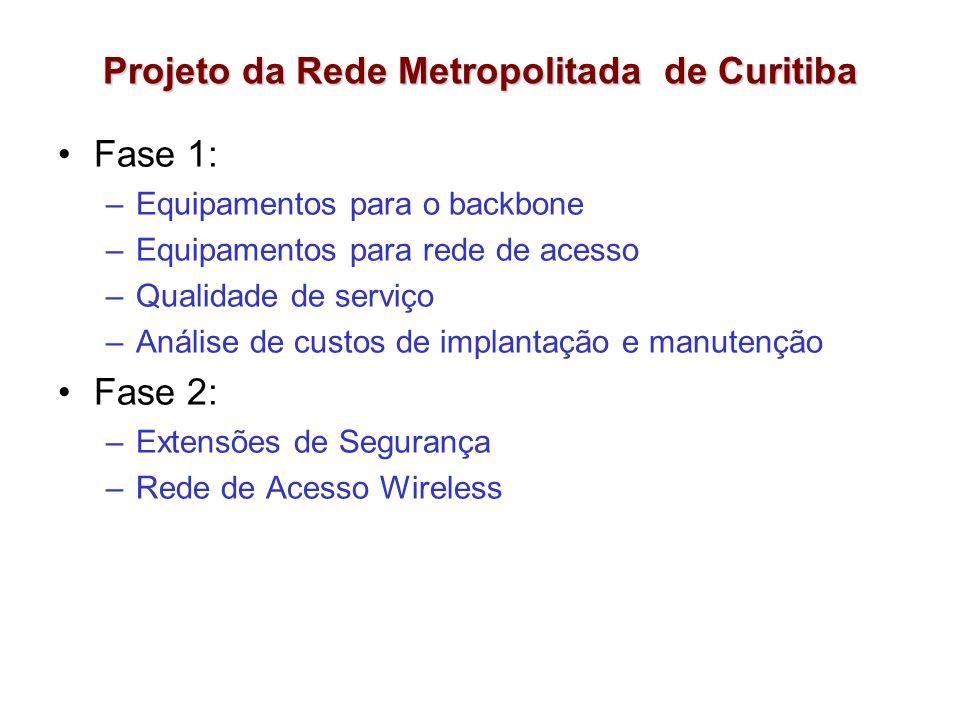 Projeto da Rede Metropolitada de Curitiba